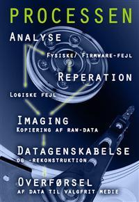 Beskrivelse af den datagenstrabelsesproces - eller måske rettere strategi - som PAD-dataservice benytter sig af. I første omgang forsøger vi at få en brugbar kopi (image) af hele harddisken/ mediet. Den kopi benytter vi til at lave datagenskabelsen fra. På den måde nedsættes risikoen for, at de oprindelige data beskadiges.